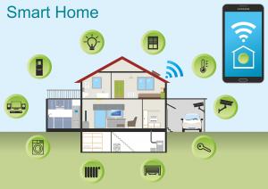 Maison moderne : pensez à la domotique ! – Domotique pour ma maison